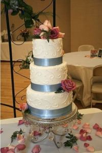How Much Does It Cost To Decorate A Wedding Reception